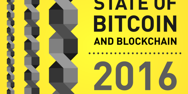 CoinDesk's State of Bitcoin (and the Blockchain) 2016